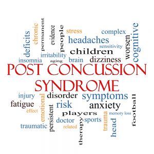 What is Post-Concussion Syndrome (PCS)?