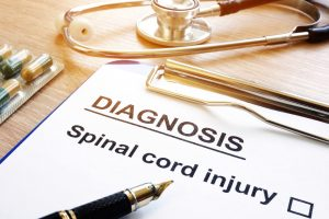What are some common types of personal injury claims?